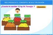 Proyecto PI: la multiplicación de decimales