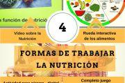 4 formas de trabajar la alimentación